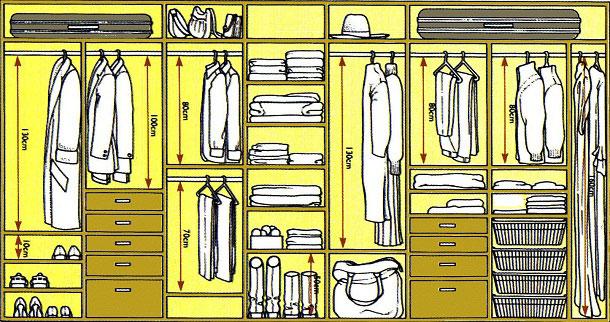 Схема внутренного наполнения гардеробной