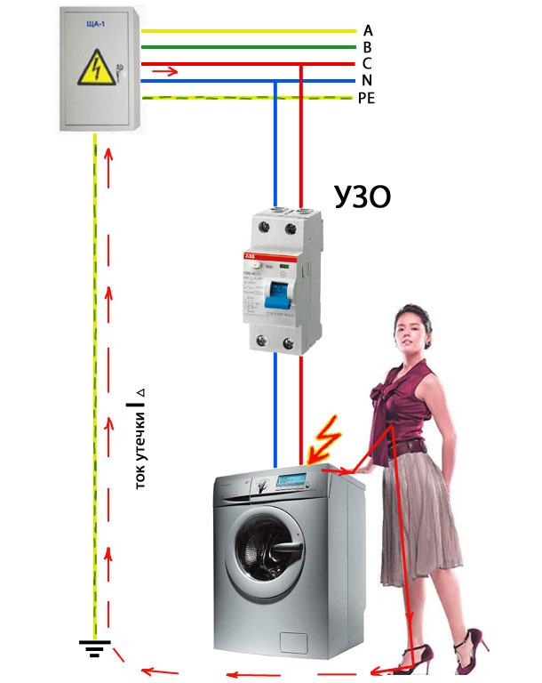 Монтаж электропроводки в помещениях с повышенной влажностью