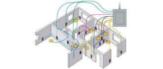 Проводка электрики