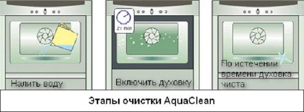 Аquaclean