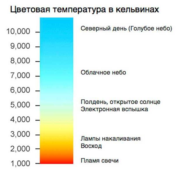 В чем измеряют