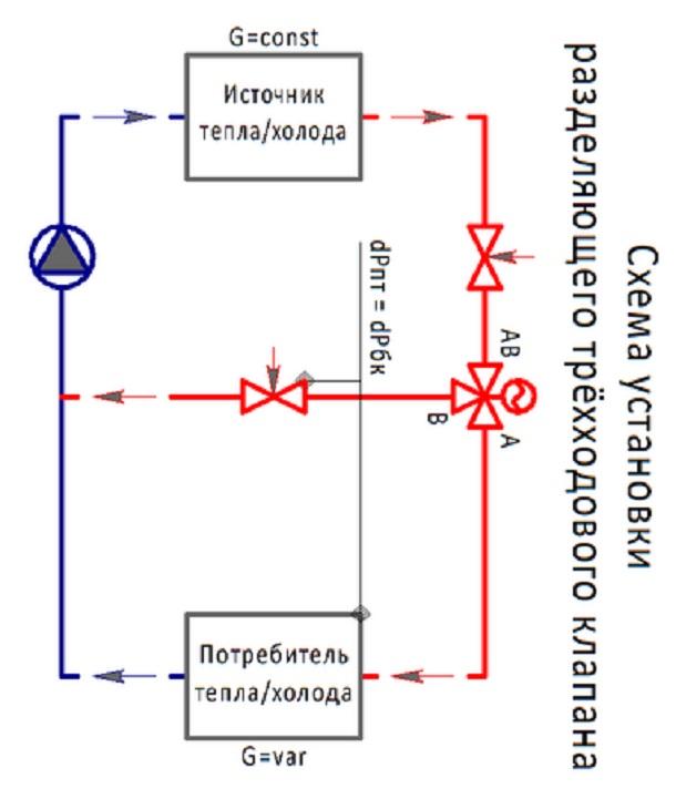 Схема установки разделяющего трёхходового клапана