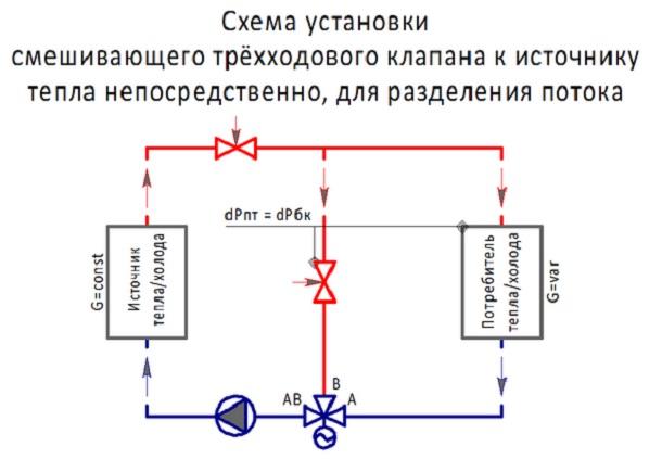 Схемы установки смешивающего трёхходового клапана на разделение