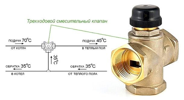 Установка трехходового клапана с терморегулятором для отопления