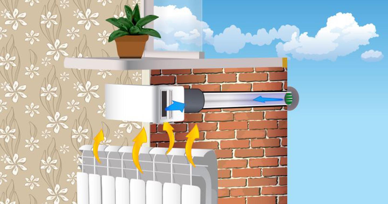 Приточные клапаны вентиляции в стену