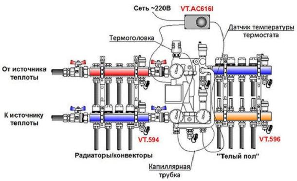 Схема теплого пола с трехходовым клапаном