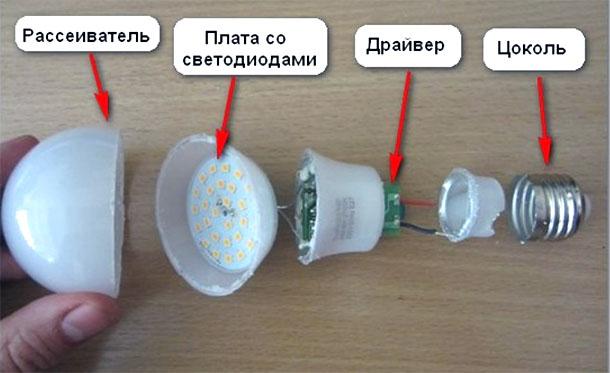 Как разобрать лед лампу