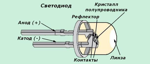 Как устроен светодиод