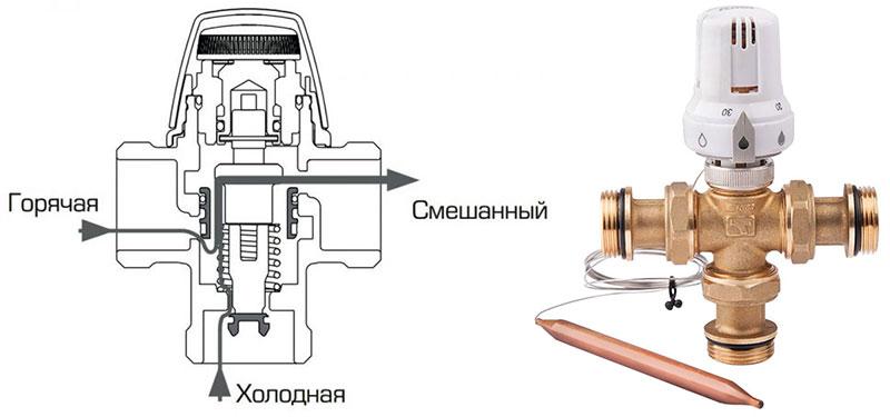 Трехходовой клапан с терморегулятором для отопления