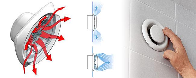 Анемостат для вентиляции