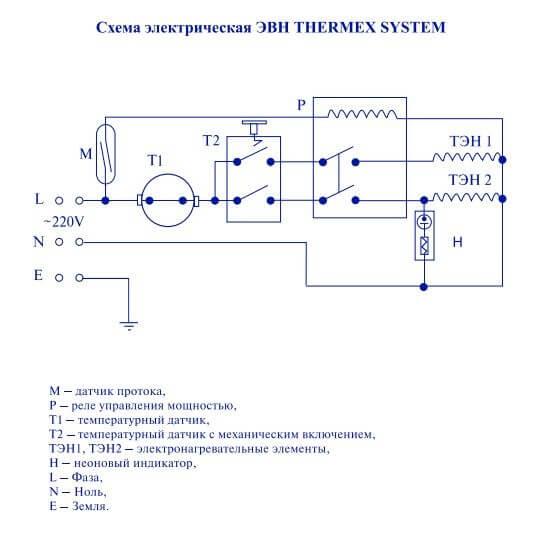 Водонагреватель проточный электрический как устроен