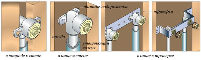 Водорозетки для полипропиленовых труб