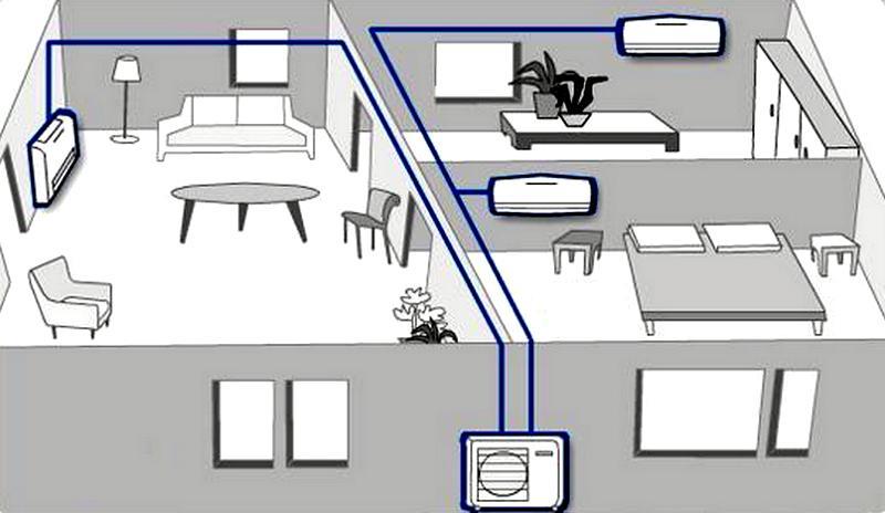 Кондиционер - как выбрать для квартиры?