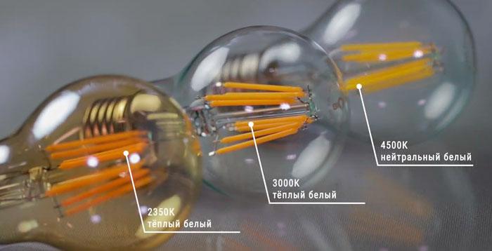 как определить температуру свечения филаментной лампы